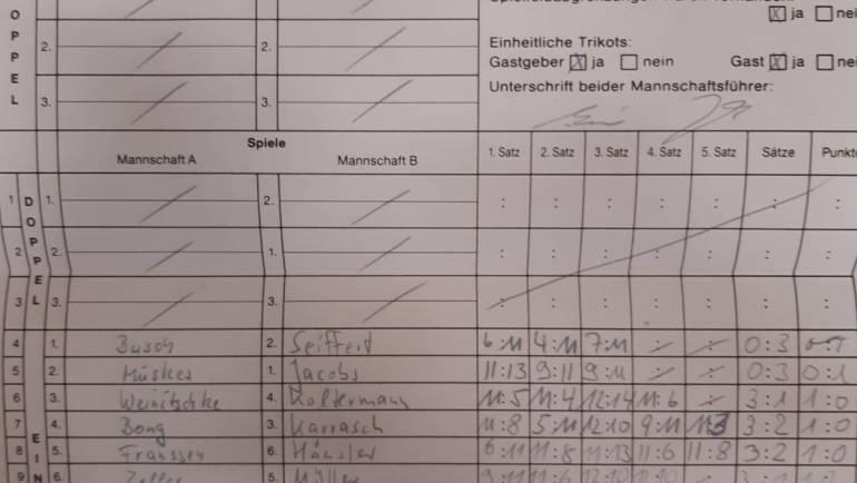 Spielbericht DJK Holzbüttgen IV vs. 1. Herren